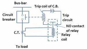 Circuit Breaker Working Principle