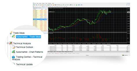 forex trading platform free metatrader 4 mt4 trading platform forex trading