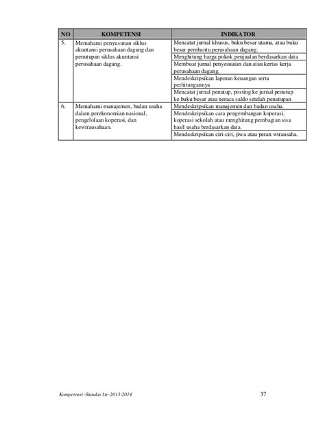 Kompetensi dan indikator skl (kisi kisi) un smp-sma-ma-smk