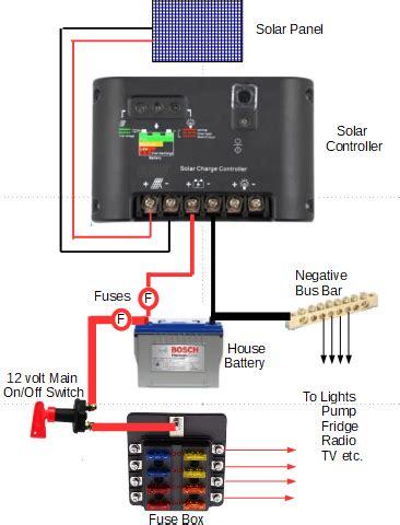 How Wire Solar Panel Mycoffeepot