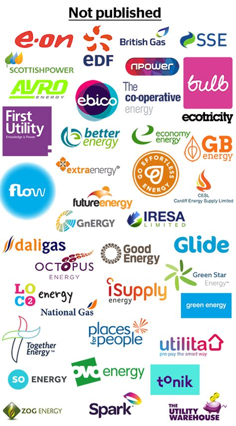 Energy suppliers publish state - Fair Energy Prices