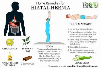 Hernia Hiatal Hiatus Remedies Hernias Treatment Exercise