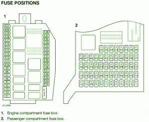 2005 Jaguar Type X Fuse Box Diagram  U2013 Auto Fuse Box Diagram