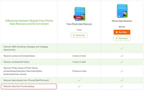 iskysoft iphone data recovery iskysoft iphone data recovery serial