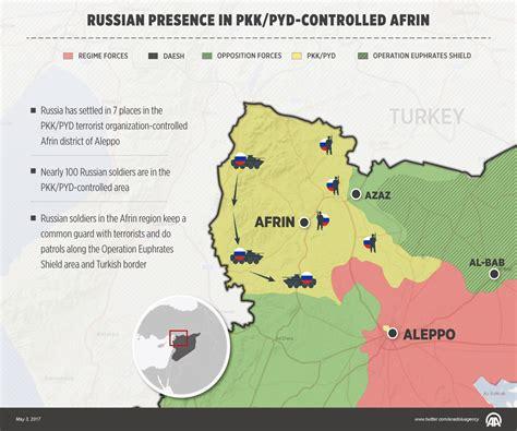 Russian Presence In Pkk/pyd-controlled Afrin