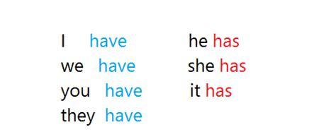 """Quando Usar """"have"""" Ou """"has""""?"""