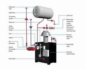 Hot Water Boiler Diagram