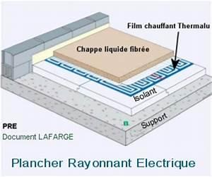 Plancher Rayonnant Electrique : quelques liens utiles ~ Premium-room.com Idées de Décoration