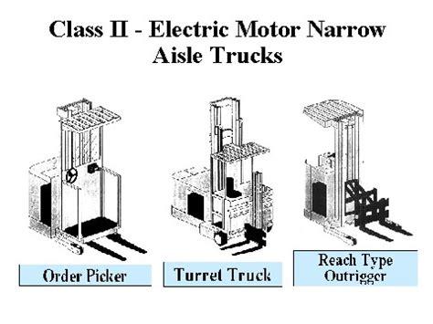 Electric Motor Class by Class Ii Electric Motor Narrow Aisle Trucks