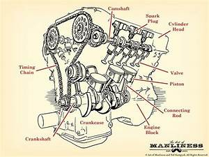 How A Car Engine Works