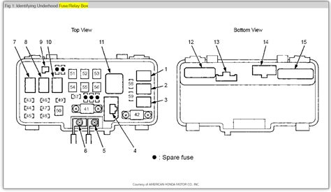Acura Mdx Auxiliary Fuse Box by Drivers Side Auxiliary Fuse Box Location I Located