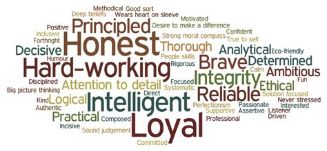Best qualities of a downtown Phoenix real estate agent