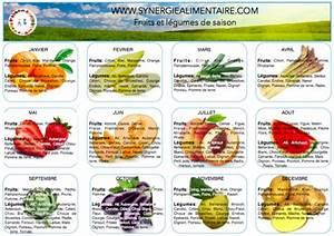 Calendrier Fruits Et Légumes De Saison : fruits et l gumes de saison 6 bonnes raisons d 39 en manger ~ Nature-et-papiers.com Idées de Décoration