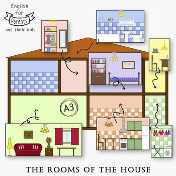 rooms   house  english  parents