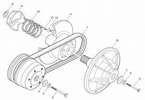 Continuously Variable Transmission  Cvt