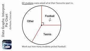 Data Graphs  Interpret Pie Chart  Grade 2