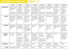 whole 30 meal plan template whole 30 diet on whole 30 whole30 and html