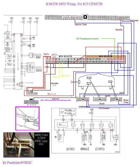 Python 1400xp Wiring Diagram by Nissan Skyline R34 Gtt Wiring Diagram