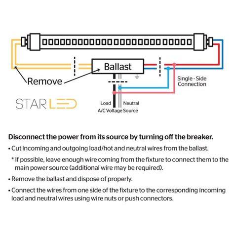 Ballast Wiring Diagram T8 by Newest Ballast Bypass Wiring Diagram Diagram T8