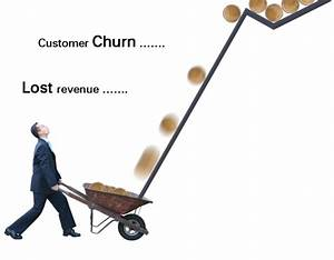 strategy-redefined: Customer Churn Management in Telecom
