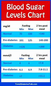 How To Lower Morning Blood Sugar Levels Reversing Type 2