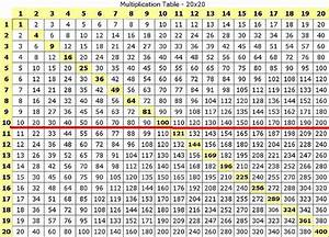 "Search Results for ""Printable Multiplication Table ..."