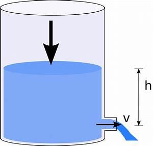 Durchflussmenge Berechnen Druck : teorema de torricelli fisiclick ~ Themetempest.com Abrechnung