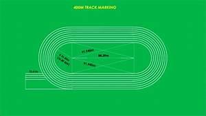 Wiring Diagram Database  300 Meters On A Track Diagram