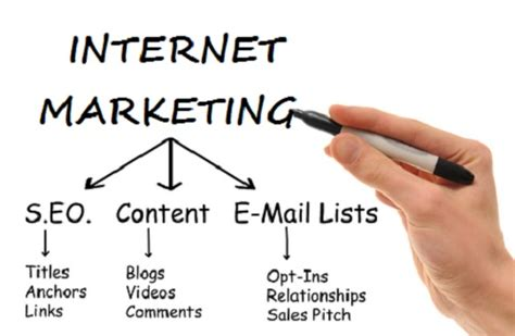 Marketing Expert by Do You Need To Hire An Marketing Expert Ali