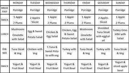 Meal Shopping Plan Clean Eat Student Eating