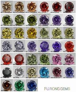 Nano Gemstones and Nano Crystals Wholesale and Suppliers ...