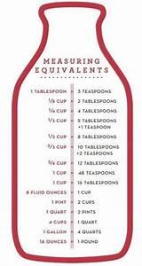 Printable Family Relationship Chart Handy Baking Measurement Conversion Chart Recipes
