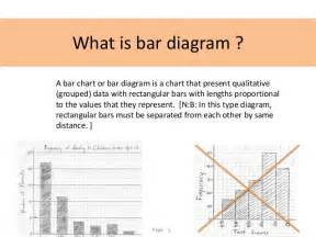 Bar Diagram  Chart  In Statistics Presentation