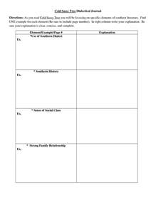 resume templates on microsoft word 2010 dialectical journal template dialectical journal youtube dialectic journal chaucer dialectical