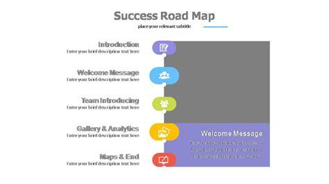 success road map powerslides