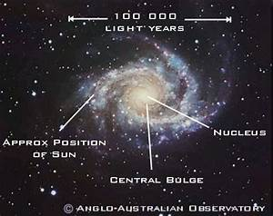 Milky Way Galaxy Diagram Labeled - Pics about space