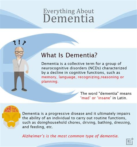 What Is Dementia? Types, Symptoms, Causes, Treatment And Care. Unoccupied Home Insurance Degree In Dentistry. All My Sons Moving Okc Adhered Masonry Veneer. Best Strabismus Surgeon In Usa. Way To Increase Credit Score. Laser Pubic Hair Removal Before And After. Temporary Phone Service Hollard Car Insurance. Cyber Security News Today Ivr Contact Center. Ovarian Cancer Blood Tests Under Porch Ideas