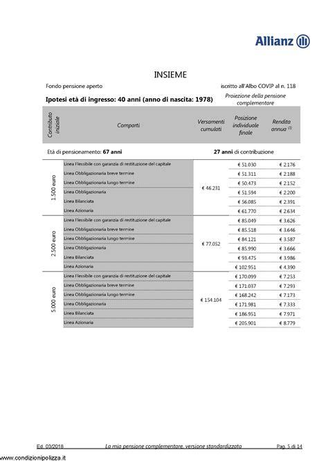 fondo pensione ubi allianz insieme fondo pensione aperto la pensione