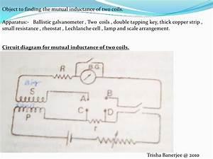 Ballistic Galvanometer Diagram Pdf