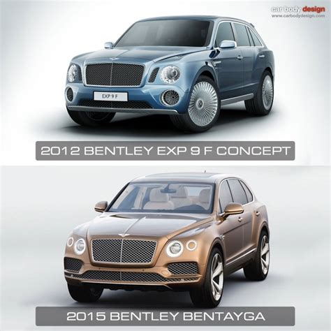 bentley bentayga concept bentley reveals the bentayga the most exclusive suv in