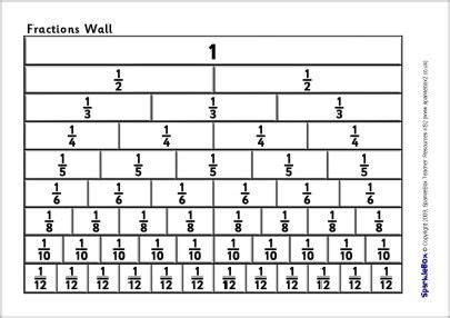 Fractions Wall Desktop Sheets (sb6149)  Sparklebox  Worksheets, Teaching Ideas And More