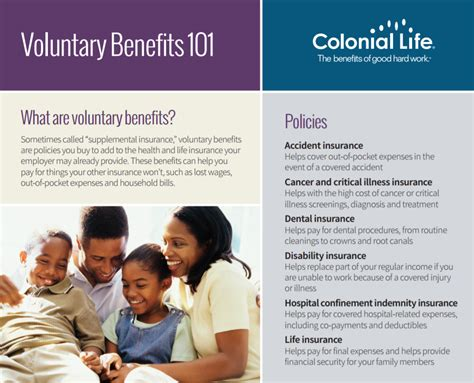 Unum long term care insurance Voluntary Benefits Products