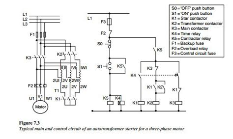 single phase sequence starters troubleshooting circuits basic circuits electric equipment