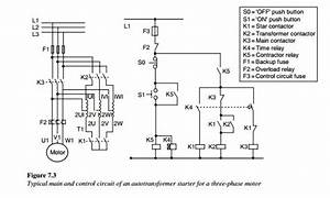 Troubleshooting Control Circuits Basic Control