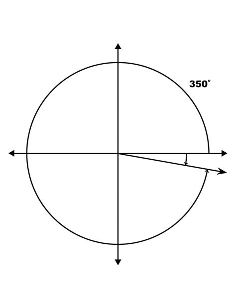 350° and -10° Coterminal Angles   ClipArt ETC