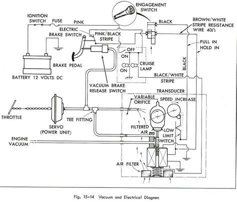 Jeep Engine Vacuum Diagram Downloaddescargar