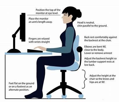 Ergonomics Ergonomic Office Desk Computer Tips Correct