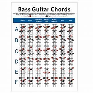 Electric Bass Guitar Chord Chart 4 String Guitar Chord