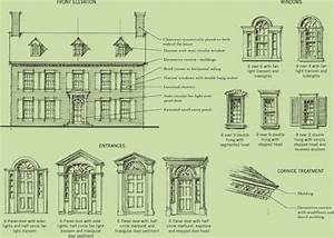 Elements of Federal style home | Architecture | Pinterest ...