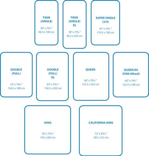 Mattress Sizes  Mattress Mattress Alberta & Bc  17 Locations